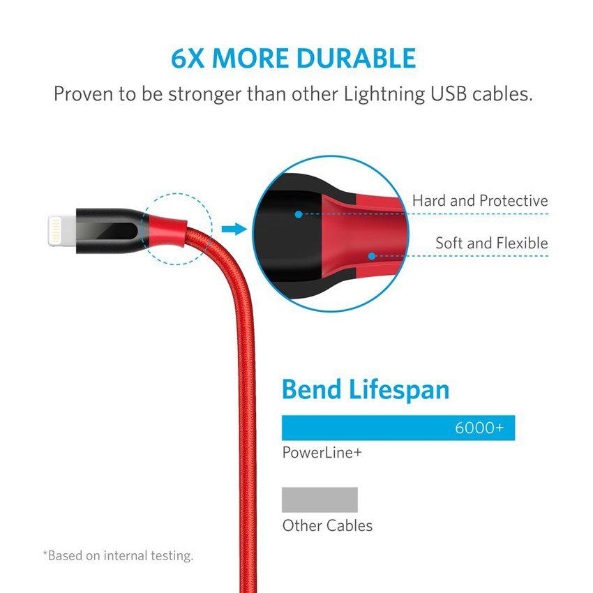 Anker (90CM) PowerLine+ สาย iPhone, iPad สายไนล่อนถัก2ชั้นผสมผ้าเคฟล่ากันกระสุน 90CM (สีแดง)
