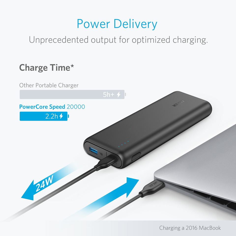 Anker PD (30W) PowerCore Speed 20000mah Powerbank