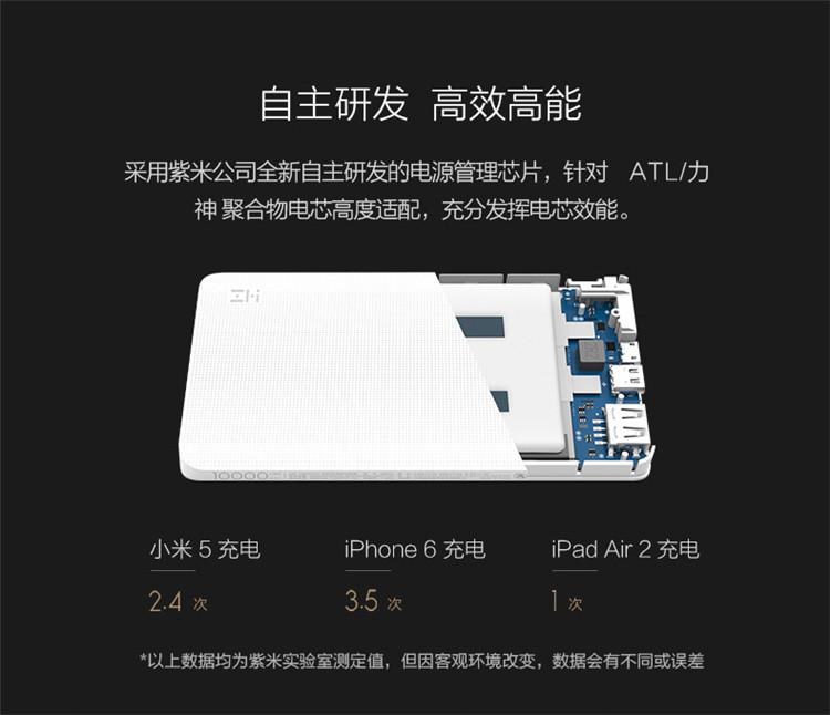 ZMI QC2.0(in/out) 10000mah Type-C(input) (แถมถุงผ้า) ชาร์จเร็วด้วย Port USB-C หรือ Micro-USB แบตสำรองมือถือ QC2.0 (สีดำ)
