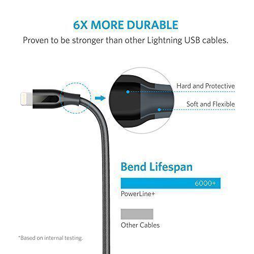 Anker (90CM) PowerLine+ สาย iPhone, iPad สายไนล่อนถัก2ชั้นผสมผ้าเคฟล่ากันกระสุน 90CM (สีดำ)