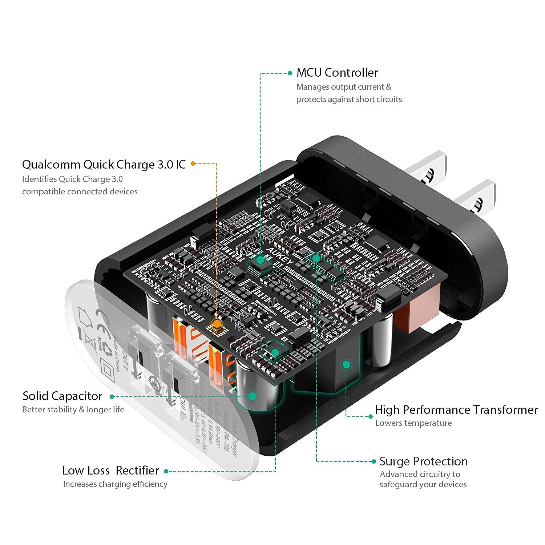 Aukey Dual QuickCharge 3.0 Ports Adapter ที่ชาร์จมือถือ ชาร์จเร็ว QC3.0 ทั้งสองช่อง ที่ชาร์จมือถือแบบ USB Wall Charger (Black)