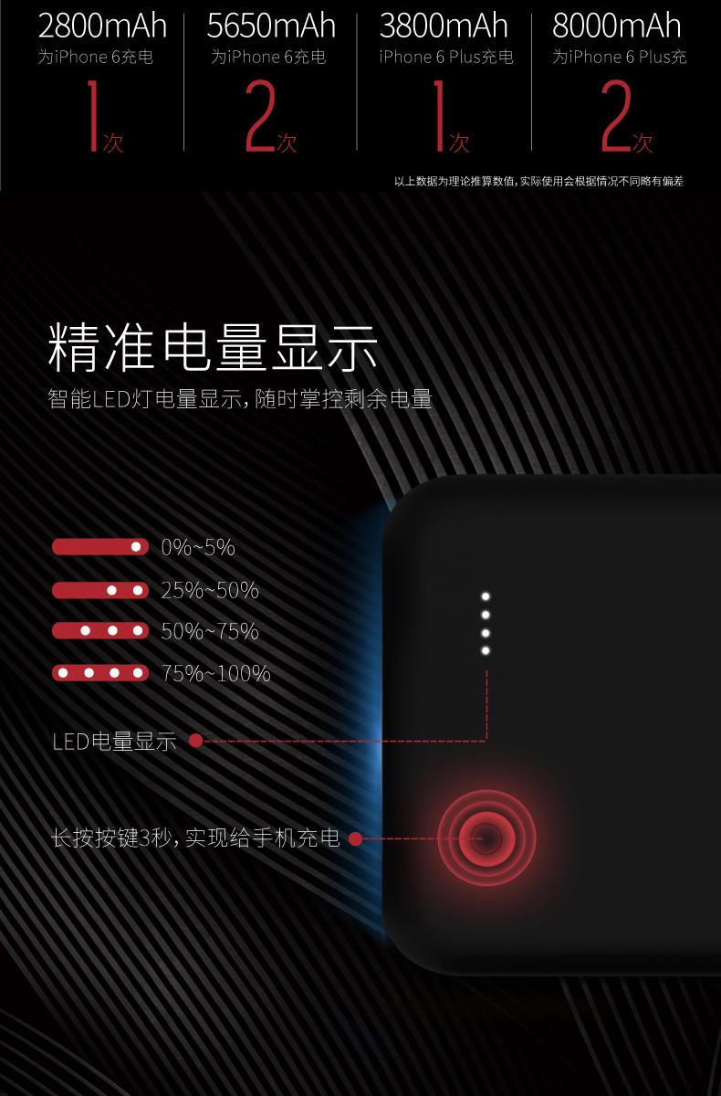 "Romoss เคสแบตสำรองบางพิเศษ iPhone6Plus/6SPlus 5.5""3800mah Ultra THIN Powerbank (สีดำ)"