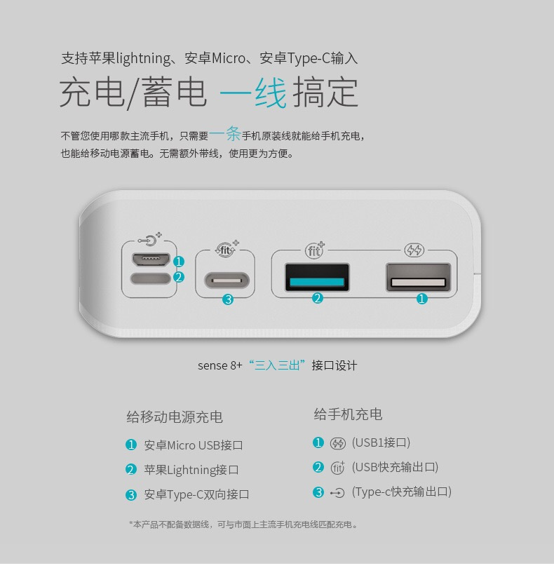 Romoss USB-C PD 18W/QC3.0/FCP 30000mah (Sense8+ Pro)