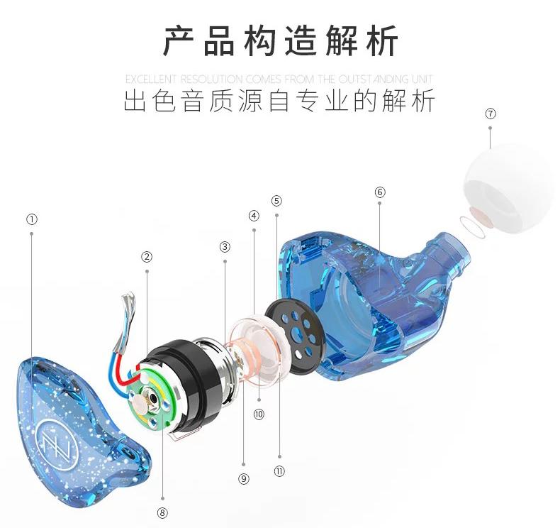 หูฟัง TFZ T1 GALAXY หูฟังแม่เหล็ก Neodynium + Dual Layer Titanium Dynamic Driverระดับ HiFi Stereo (สีแดง+น้ำเงินไม่มีไมค์ เเถมกล่องใส่หูฟังพรี่เมี่ยมสีดำ)