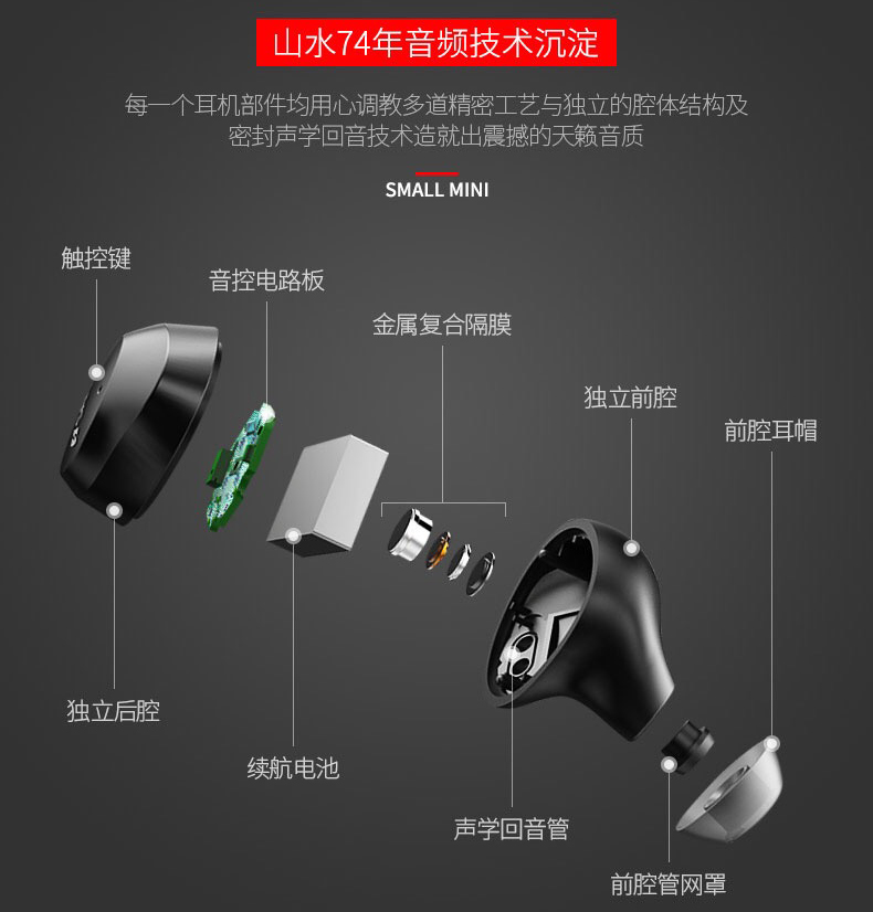 หูฟังบลูทูธ 5.0 +EDR Sansui i23 (IPX7 กันเหงื่อ) (Touch Screen) (Auto เปิด/ปิด) (เพิ่มลดเสียง เปลี่ยนเพลง ที่หูฟัง)