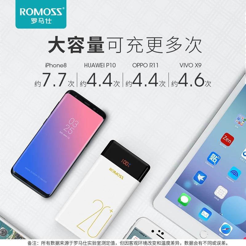 ROMOSS LT20-Pro (PD18W, QC3.0, FCP) 20,000 mAh